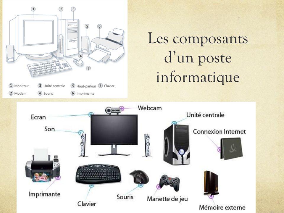 Les composants d'un poste informatique