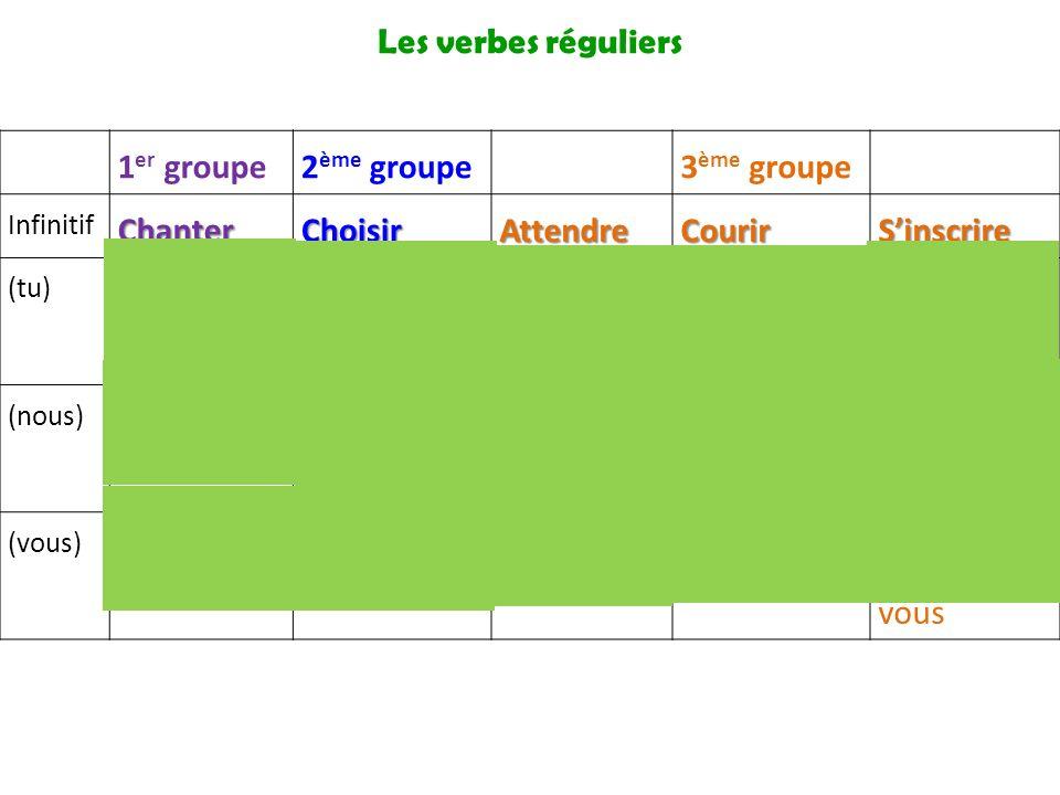 Les verbes réguliers 1er groupe 2ème groupe 3ème groupe Chanter