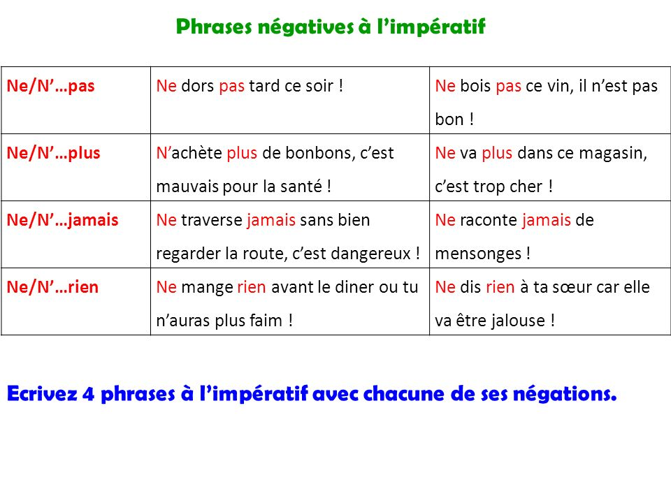 Phrases négatives à l'impératif