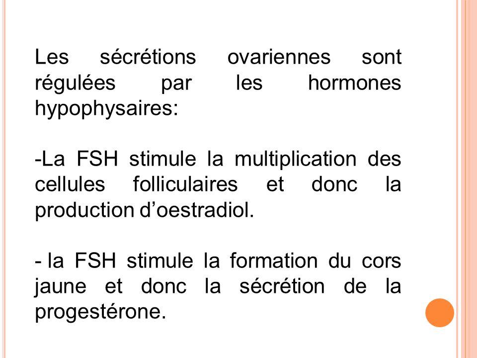 Les sécrétions ovariennes sont régulées par les hormones hypophysaires: