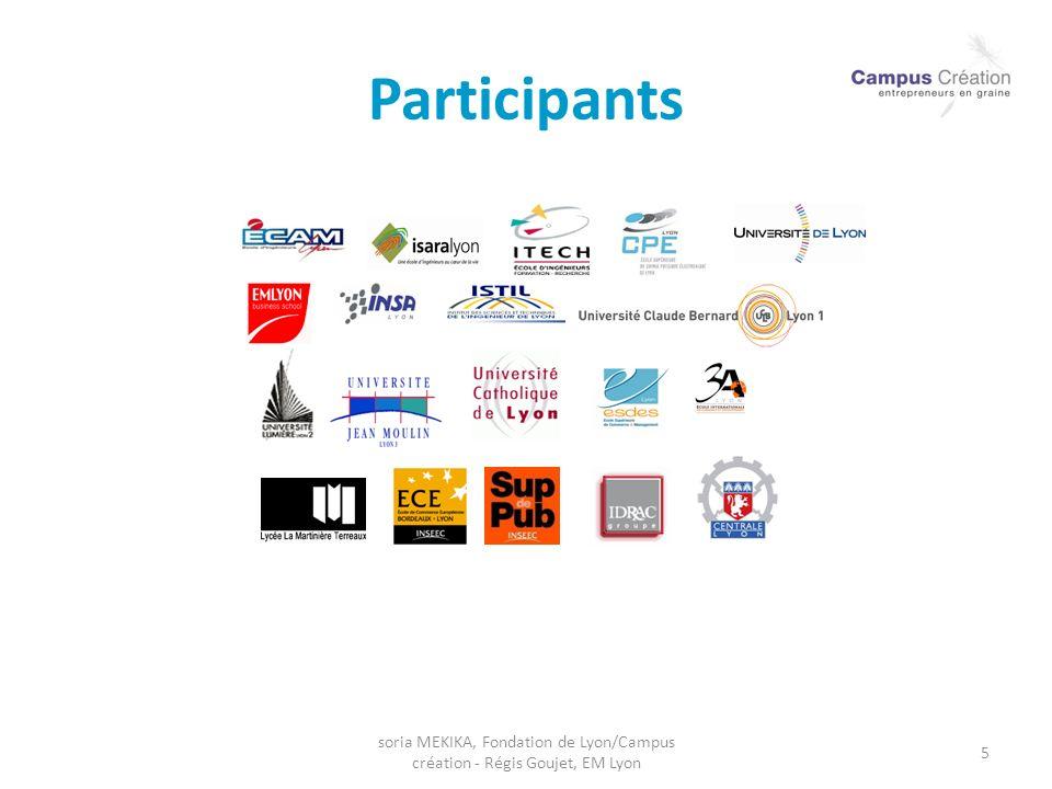Participants soria MEKIKA, Fondation de Lyon/Campus création - Régis Goujet, EM Lyon