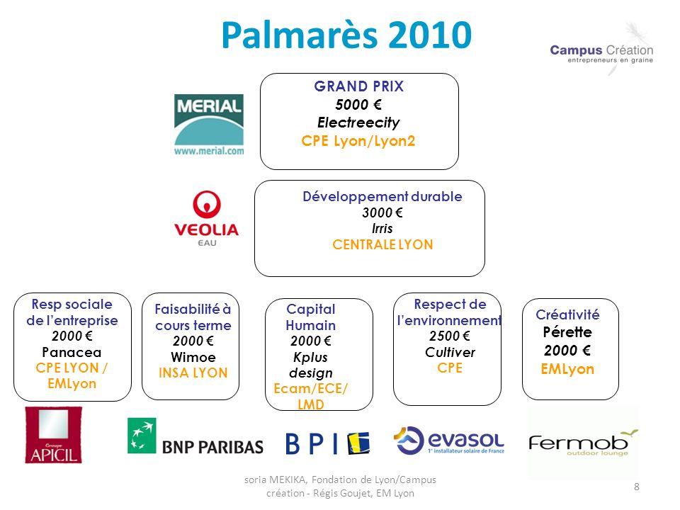 Palmarès 2010 GRAND PRIX 5000 € Electreecity CPE Lyon/Lyon2 Pérette