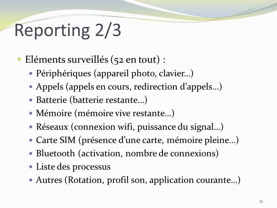 Reporting 2/3 Eléments surveillés (52 en tout) :