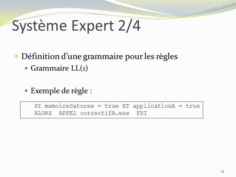 Système Expert 2/4 Définition d'une grammaire pour les règles