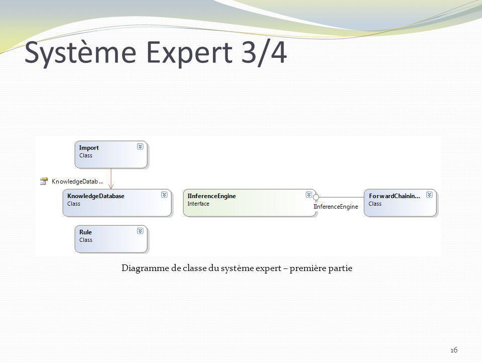 Diagramme de classe du système expert – première partie