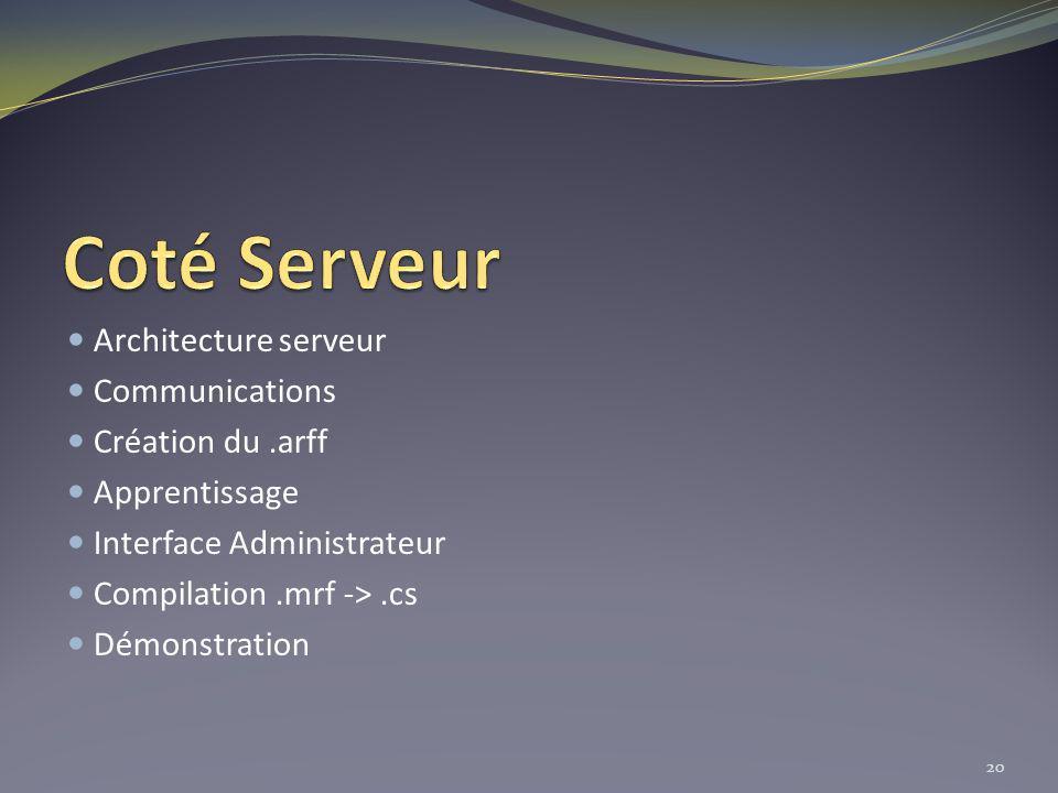 Coté Serveur Architecture serveur Communications Création du .arff
