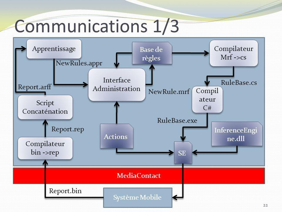 Communications 1/3 Apprentissage Compilateur Base de règles