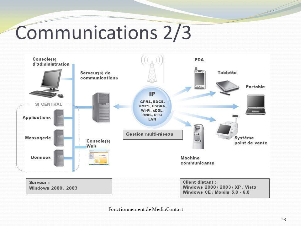 Communications 2/3 IP Fonctionnement de MediaContact Console(s)