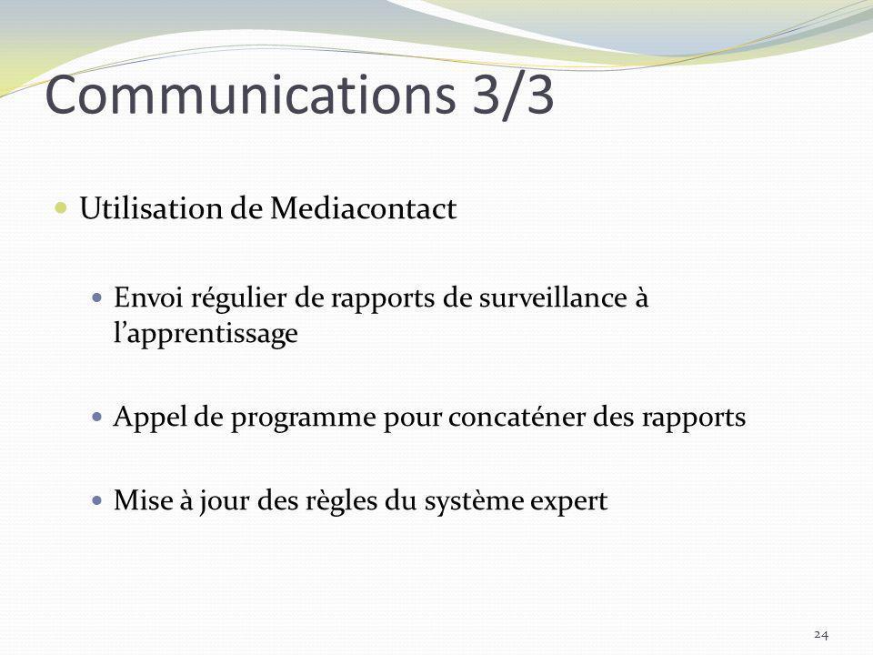 Communications 3/3 Utilisation de Mediacontact