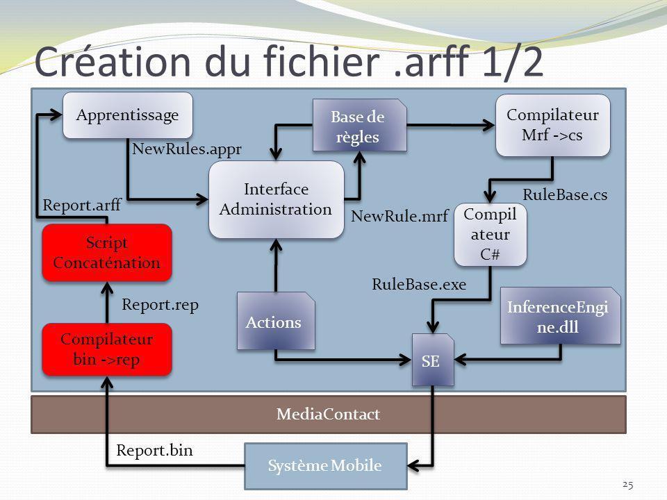 Création du fichier .arff 1/2
