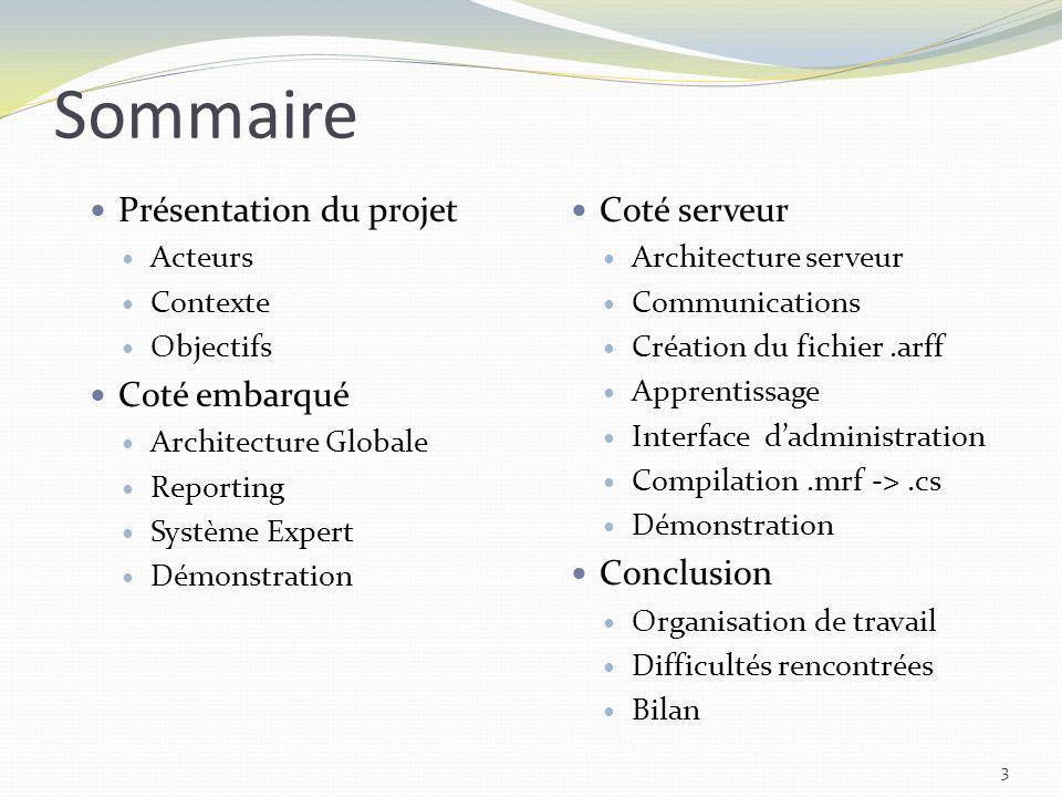 Sommaire Présentation du projet Coté embarqué Coté serveur Conclusion