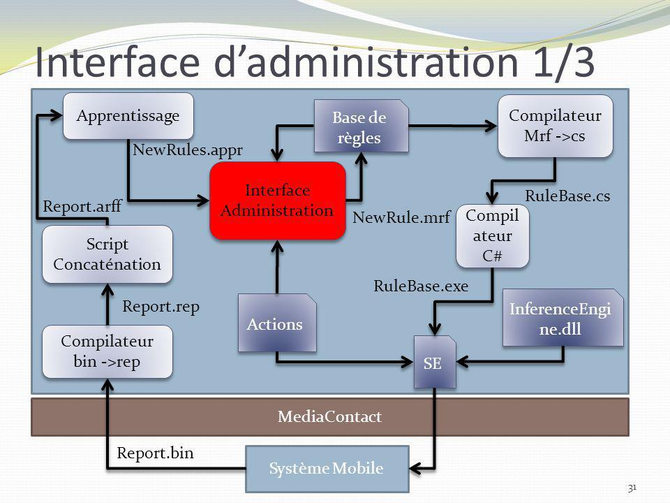 Interface d'administration 1/3