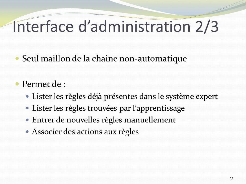 Interface d'administration 2/3