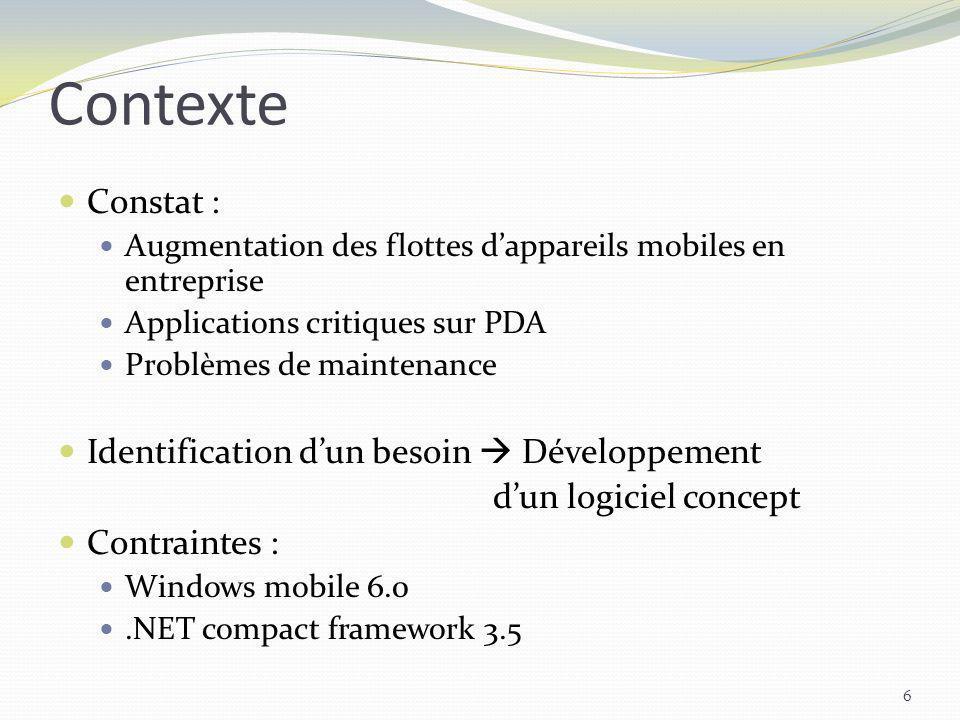 Contexte Constat : Identification d'un besoin  Développement
