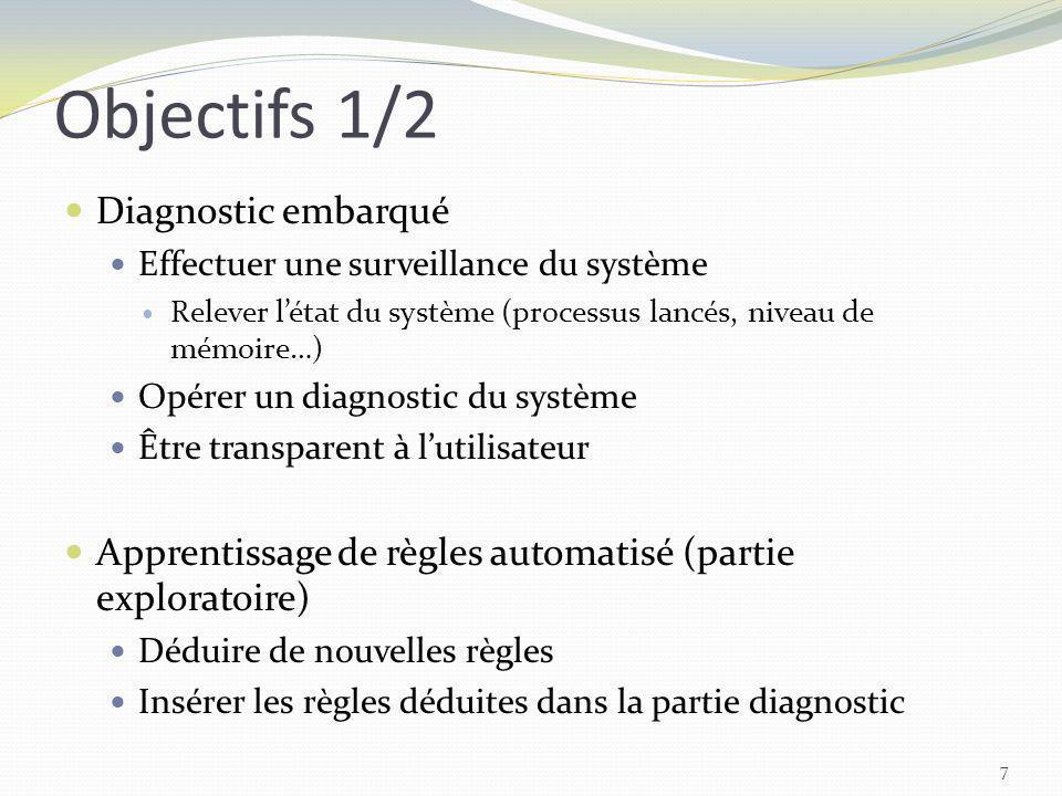 Objectifs 1/2 Diagnostic embarqué