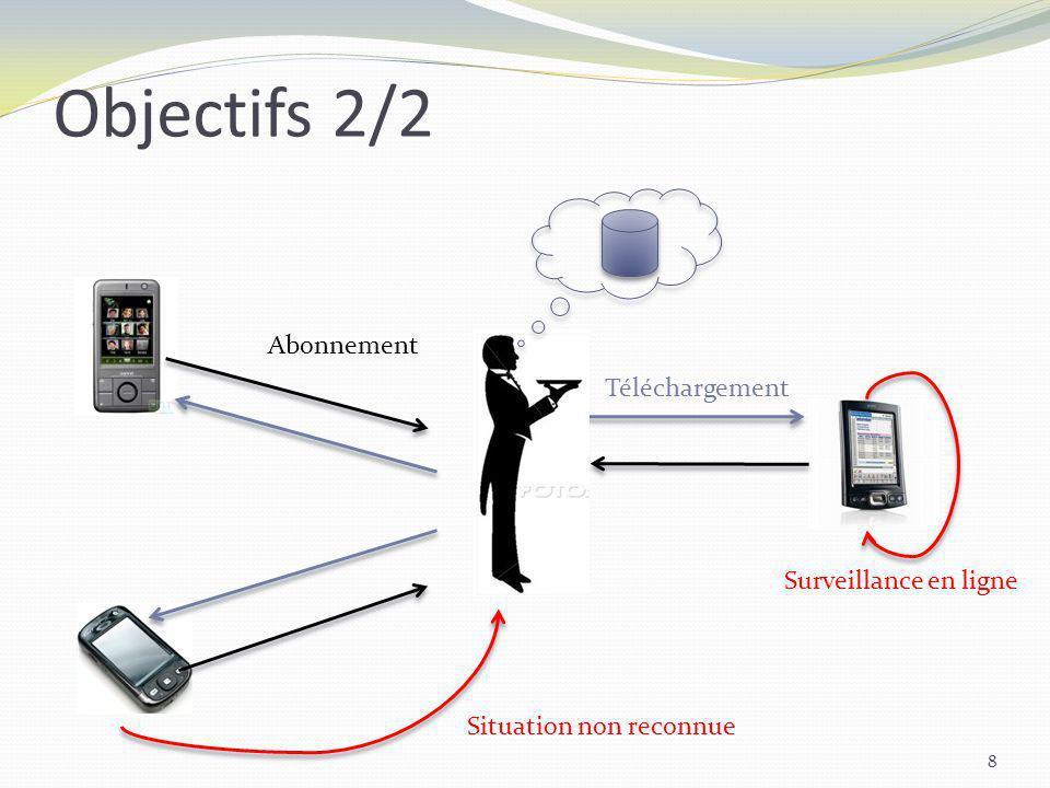 Objectifs 2/2 Abonnement Téléchargement Surveillance en ligne