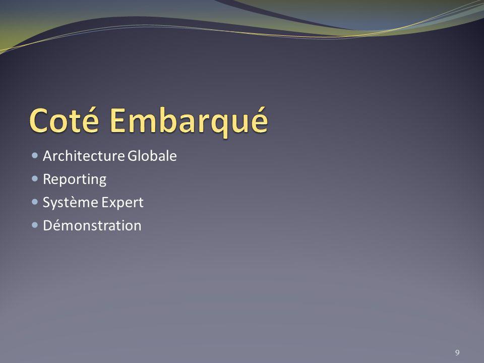 Coté Embarqué Architecture Globale Reporting Système Expert