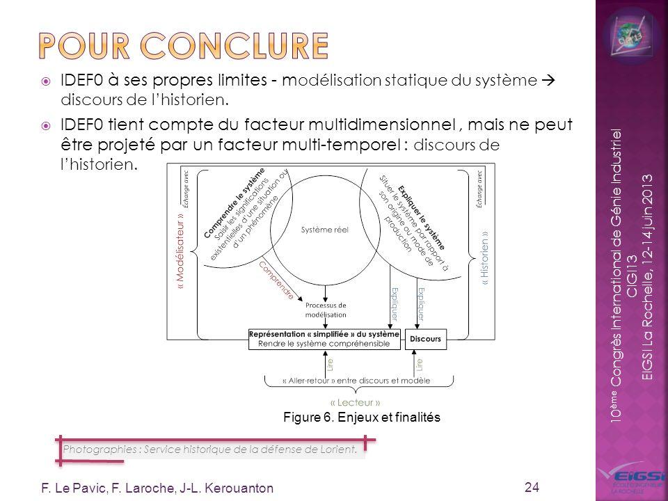 Figure 6. Enjeux et finalités