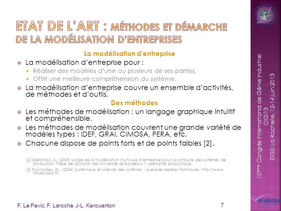 Etat de l'art : méthodes et démarche de la modélisation d'entreprises