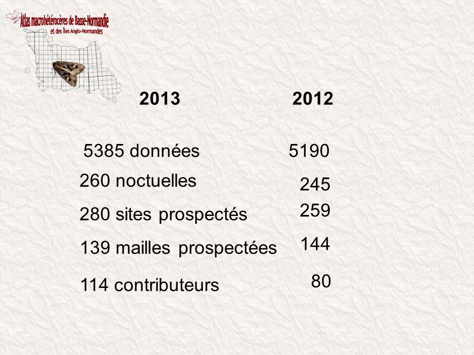 2013 2012. 5385 données. 5190. 260 noctuelles. 245. 259. 280 sites prospectés. 144. 139 mailles prospectées.