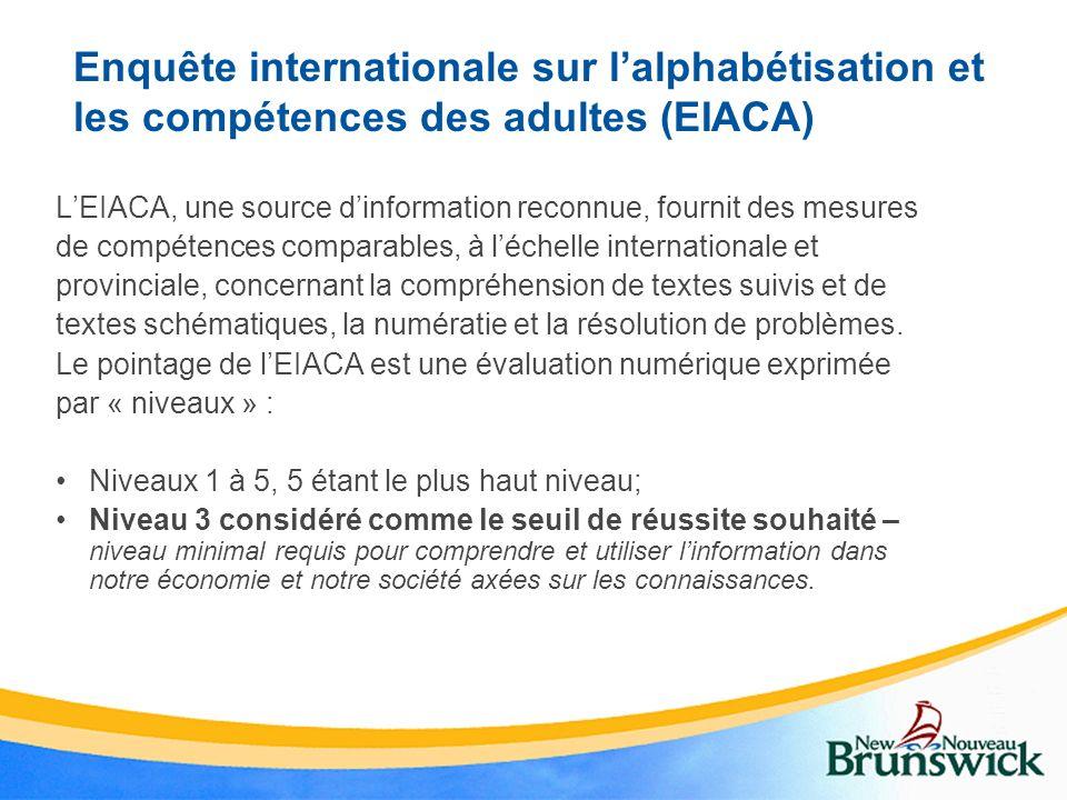 Enquête internationale sur l'alphabétisation et les compétences des adultes (EIACA)