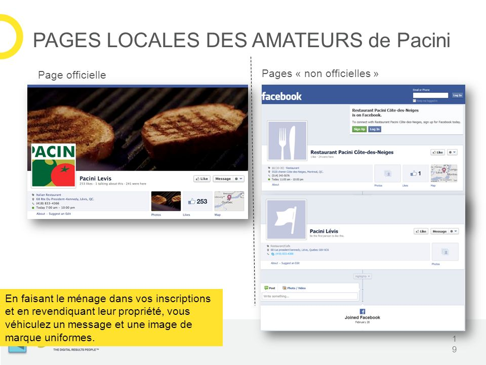 PAGES LOCALES DES AMATEURS de Pacini