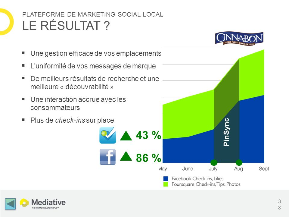 PLATEFORME DE MARKETING SOCIAL LOCAL