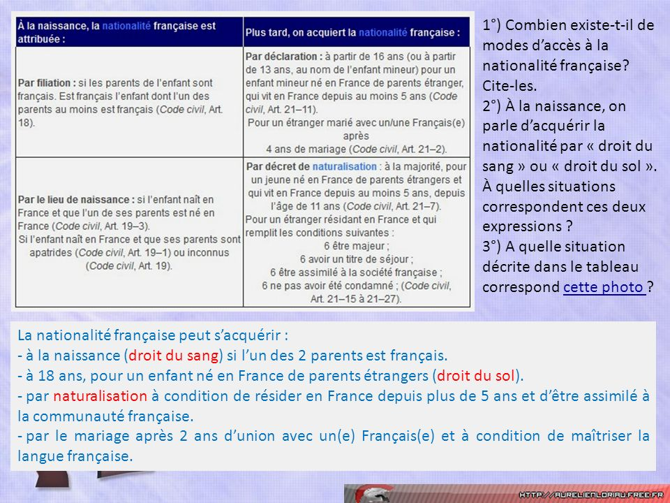1°) Combien existe-t-il de modes d'accès à la nationalité française