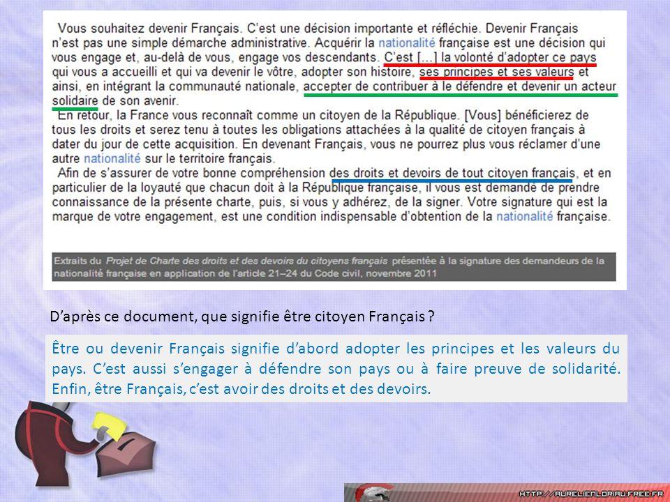 D'après ce document, que signifie être citoyen Français