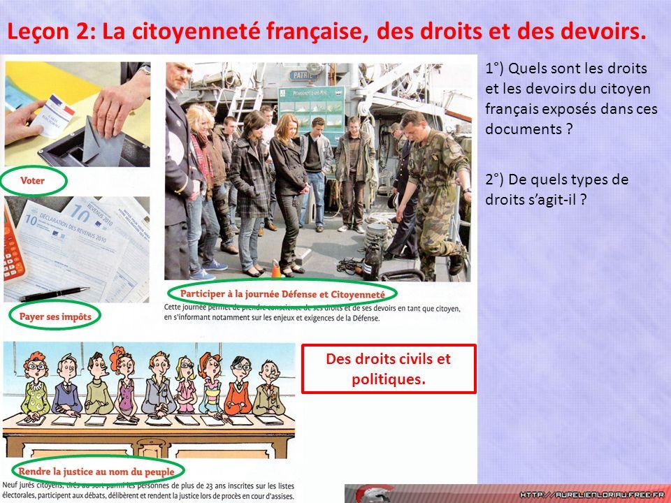 Nationalit citoyennet fran aise et citoyennet europ enne ppt t l charger - Les droits et les devoirs ...