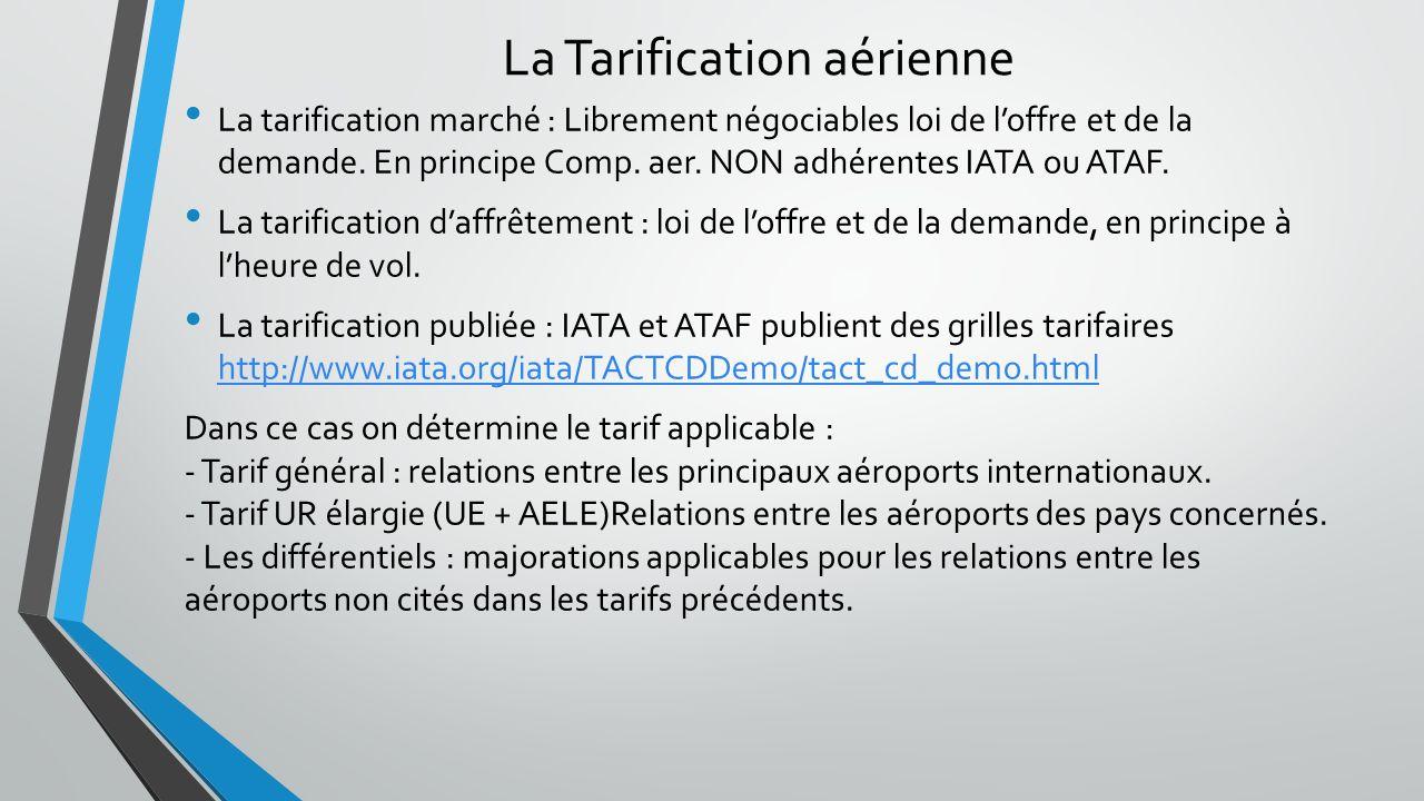 La Tarification aérienne