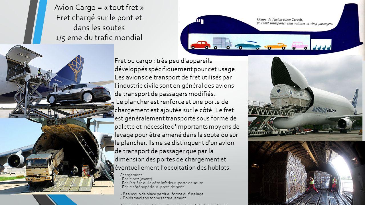 Avion Cargo = « tout fret » Fret chargé sur le pont et dans les soutes 1/5 eme du trafic mondial
