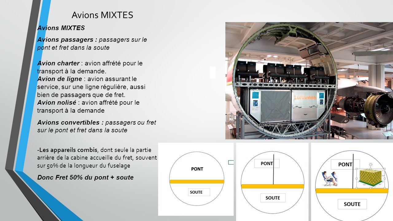 Avions MIXTES Avions MIXTES