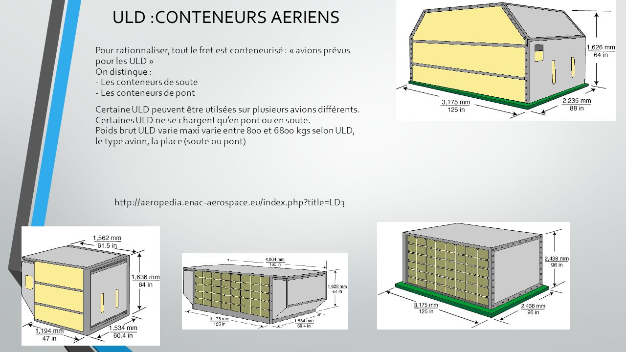 ULD :CONTENEURS AERIENS