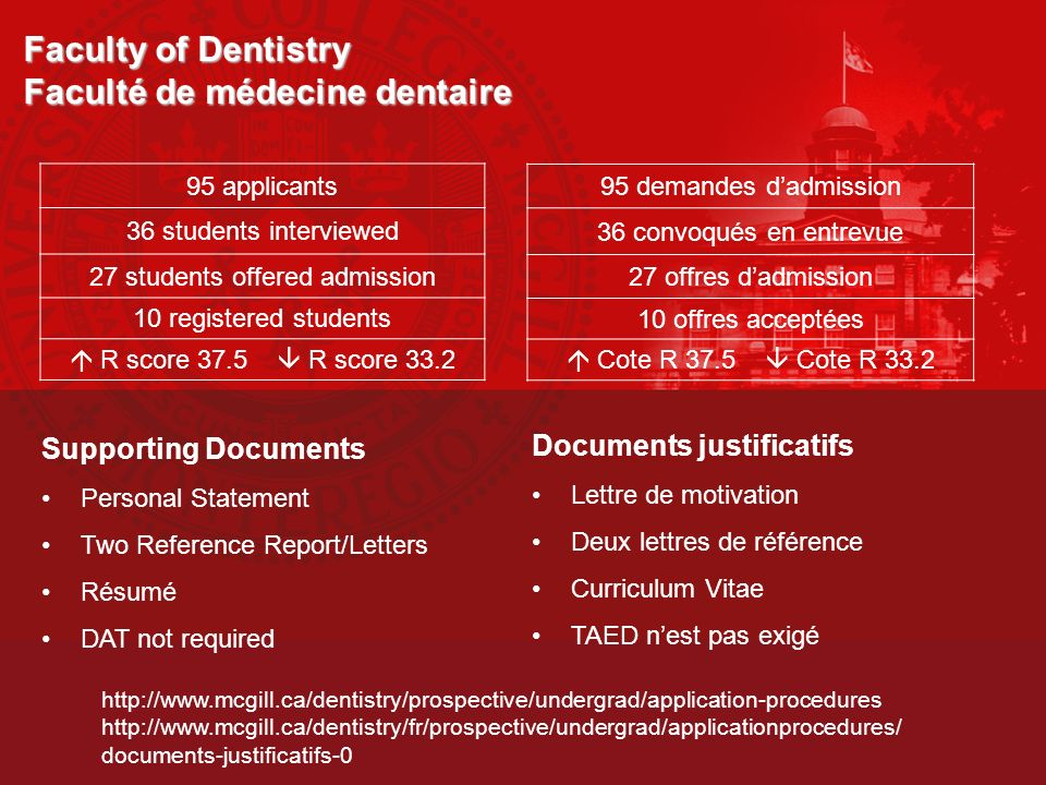 Faculty of Dentistry Faculté de médecine dentaire