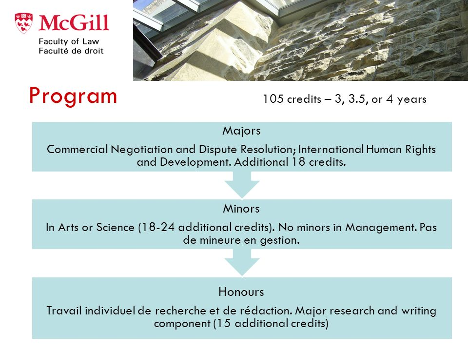 Program 105 credits – 3, 3.5, or 4 years