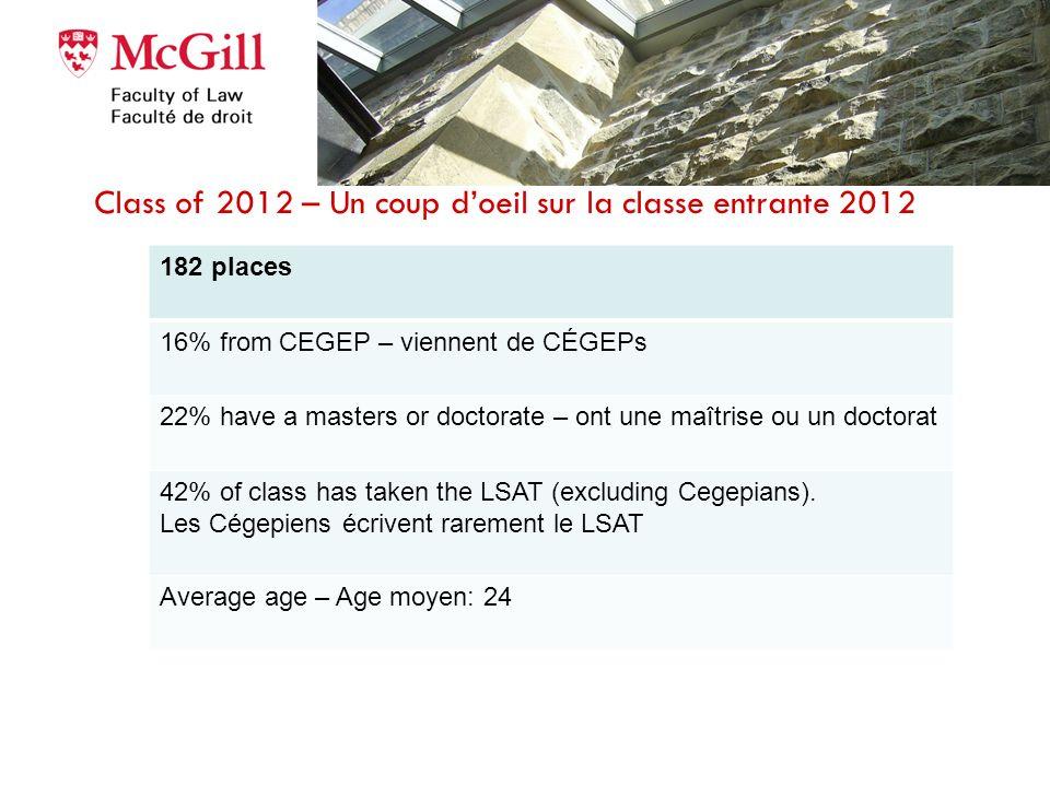 Class of 2012 – Un coup d'oeil sur la classe entrante 2012