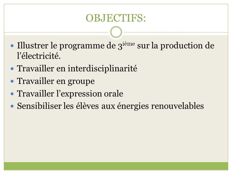 production d electricite energies renouvelables ppt t l charger. Black Bedroom Furniture Sets. Home Design Ideas