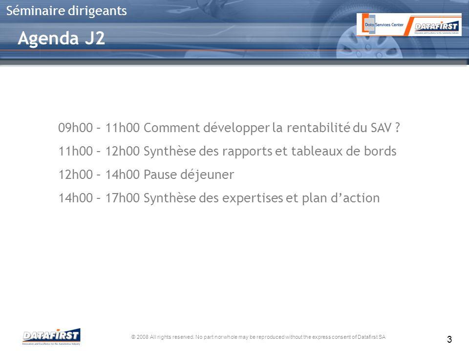 Agenda J2 09h00 – 11h00 Comment développer la rentabilité du SAV