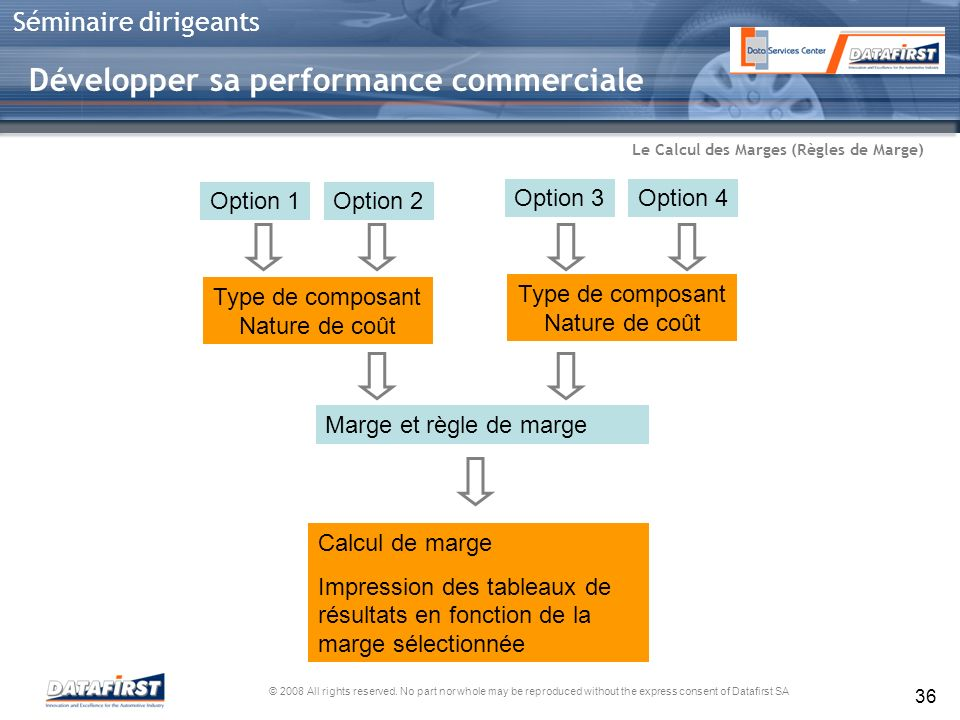 Développer sa performance commerciale