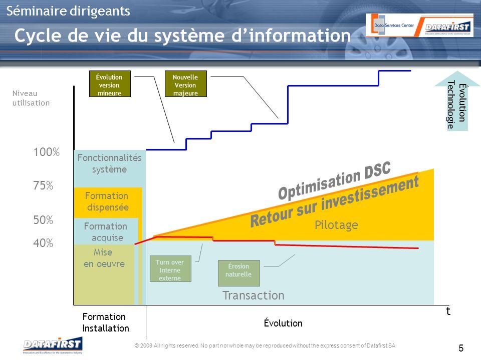 Cycle de vie du système d'information
