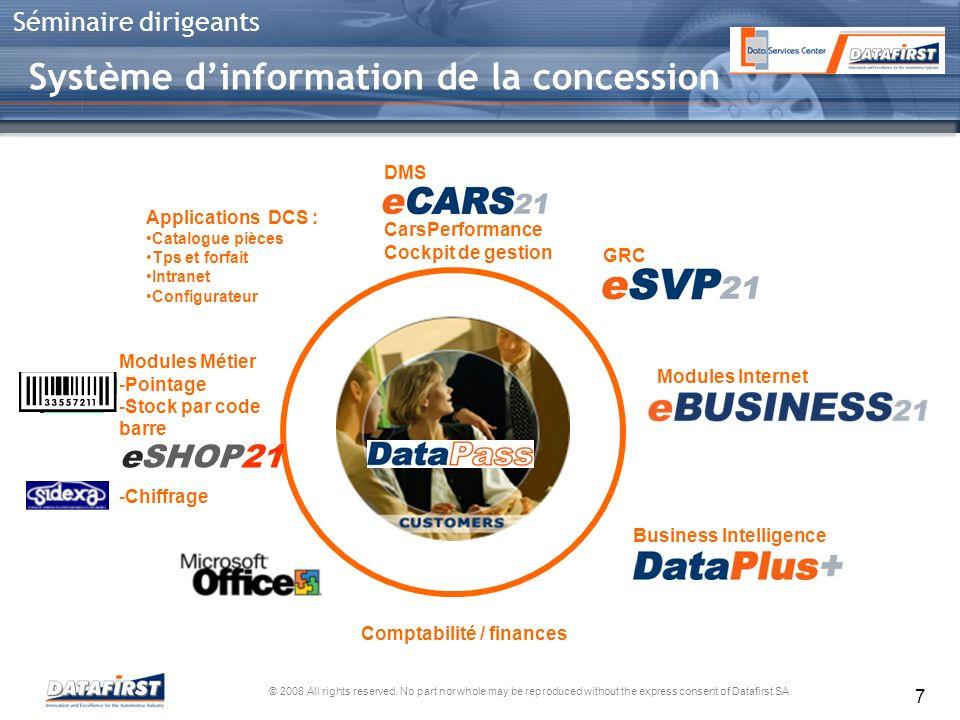 Système d'information de la concession