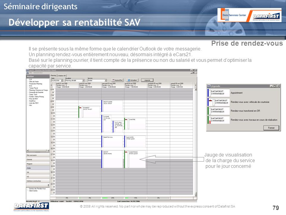 Développer sa rentabilité SAV