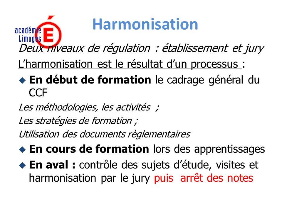 Harmonisation Deux niveaux de régulation : établissement et jury