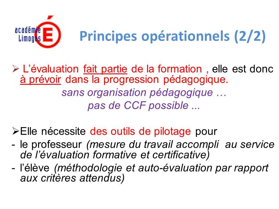 Principes opérationnels (2/2)