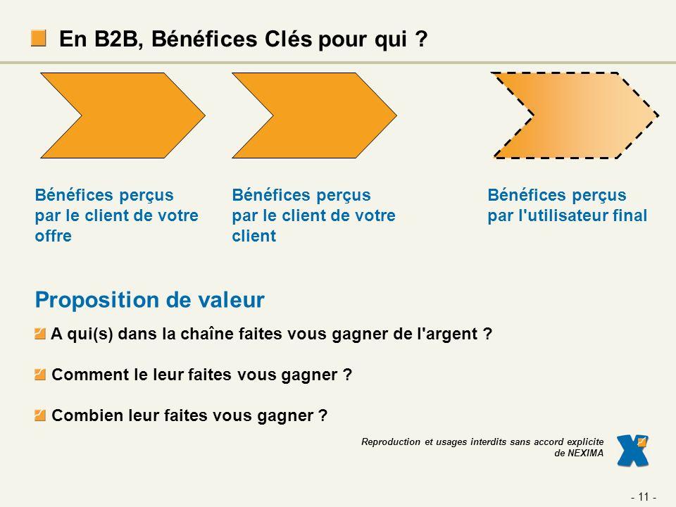 En B2B, Bénéfices Clés pour qui