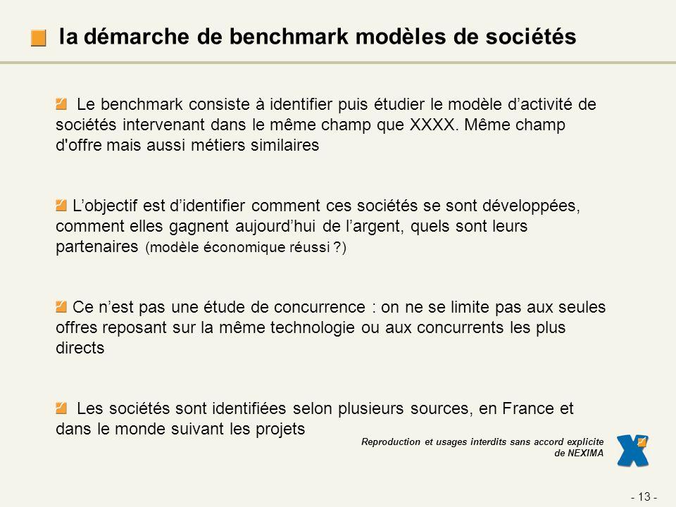 la démarche de benchmark modèles de sociétés