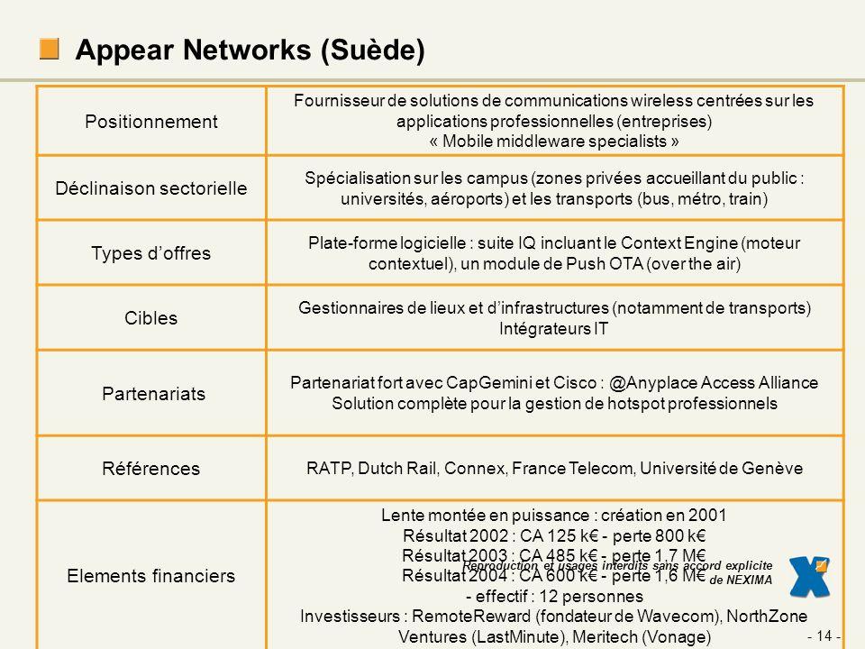 Appear Networks (Suède)
