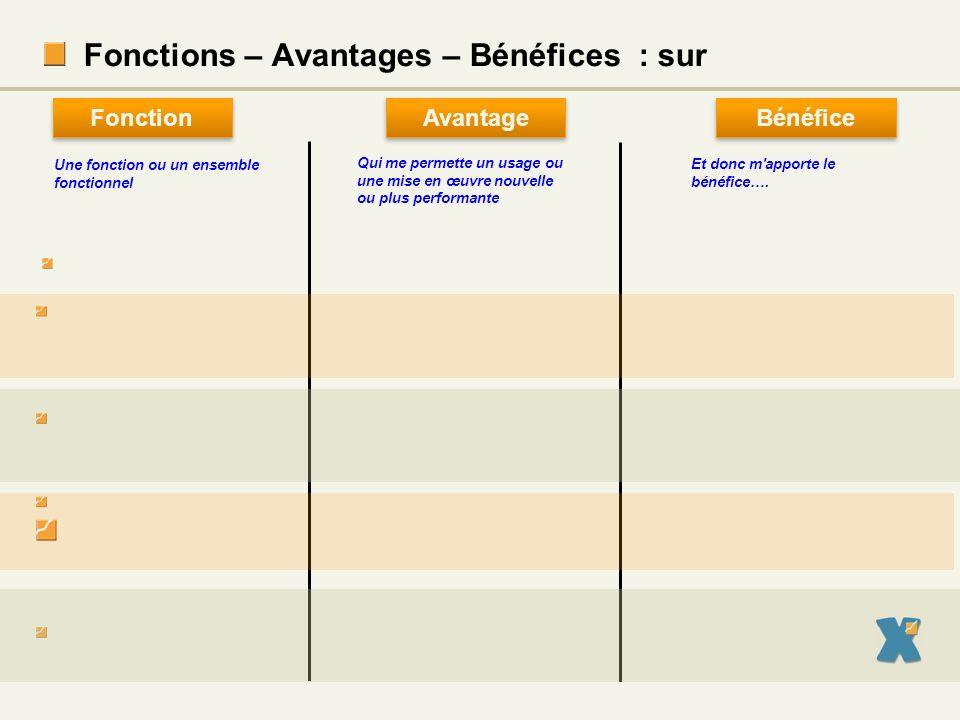 Fonctions – Avantages – Bénéfices : sur