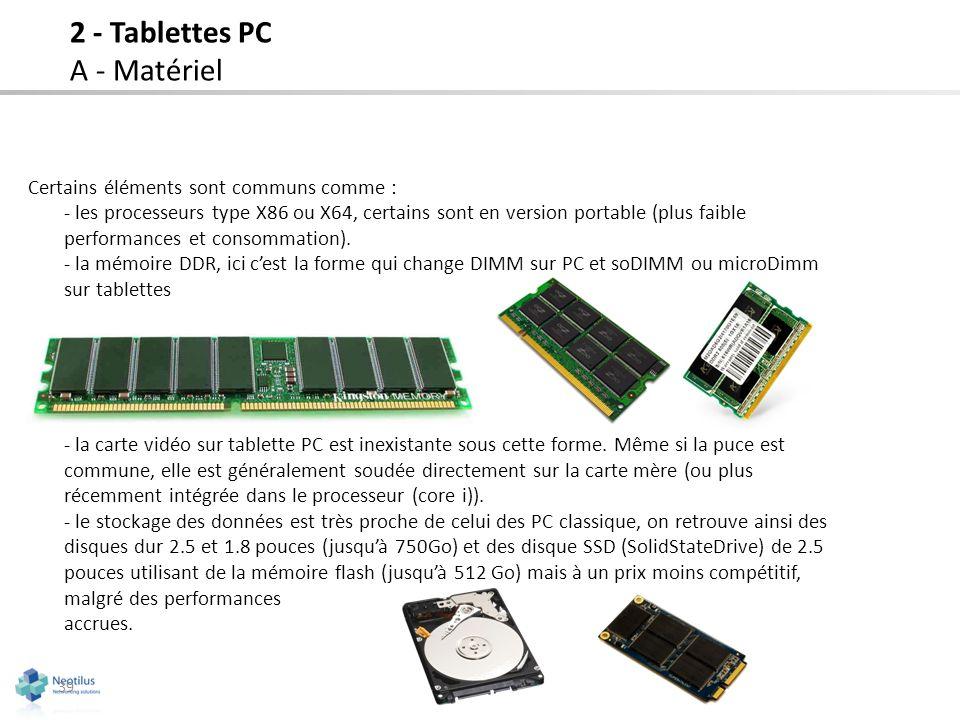 2 - Tablettes PC A - Matériel